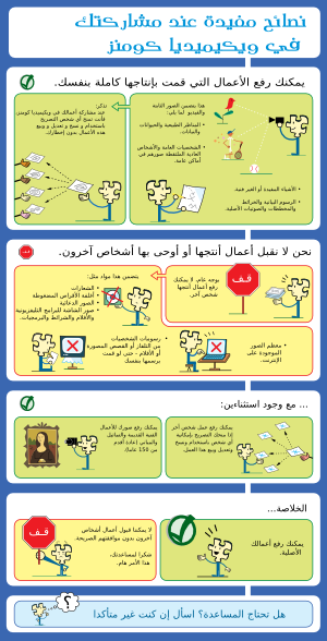 A small preview of the Arabic version of the licensing tutorial