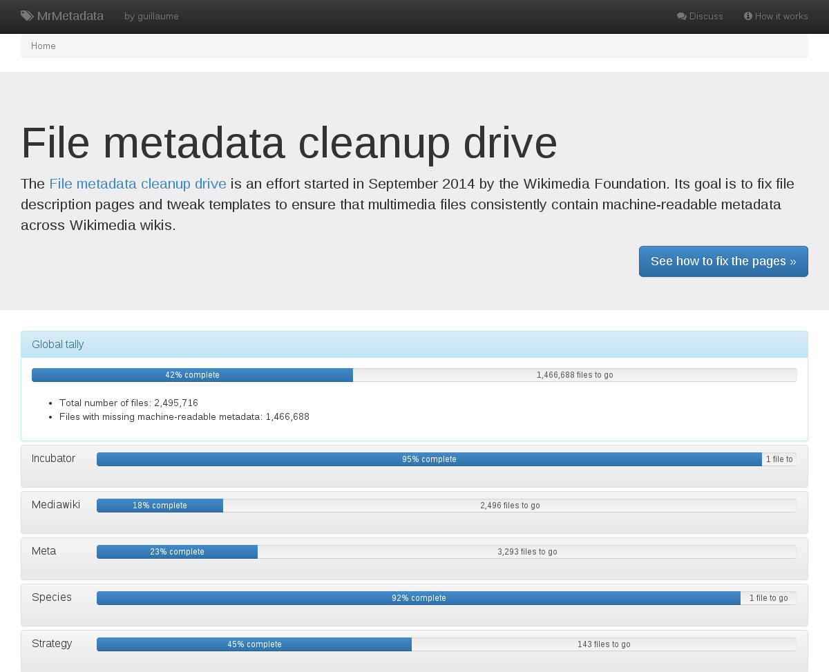 Screenshot of the MrMetadata tool, showing progress bars for different wikis