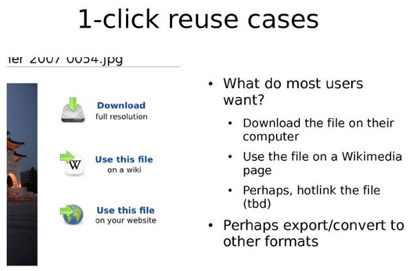 Mock-ups of one-click reuse buttons next to the example image